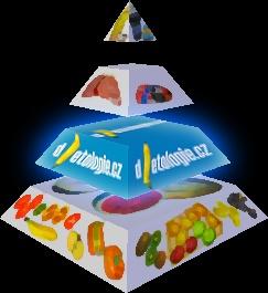 Reklamní pyramida